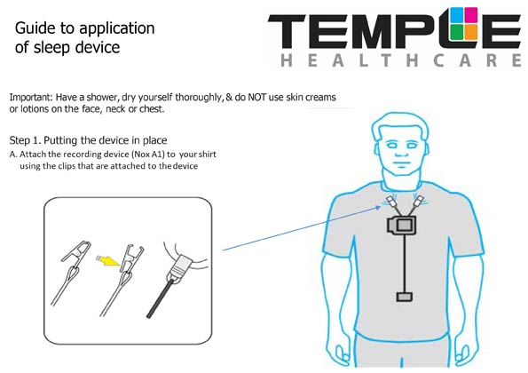 Guide to application of sleep device